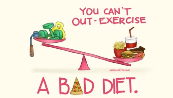 http://graemethomasonline.com/spin-cycling-running-weight-loss/